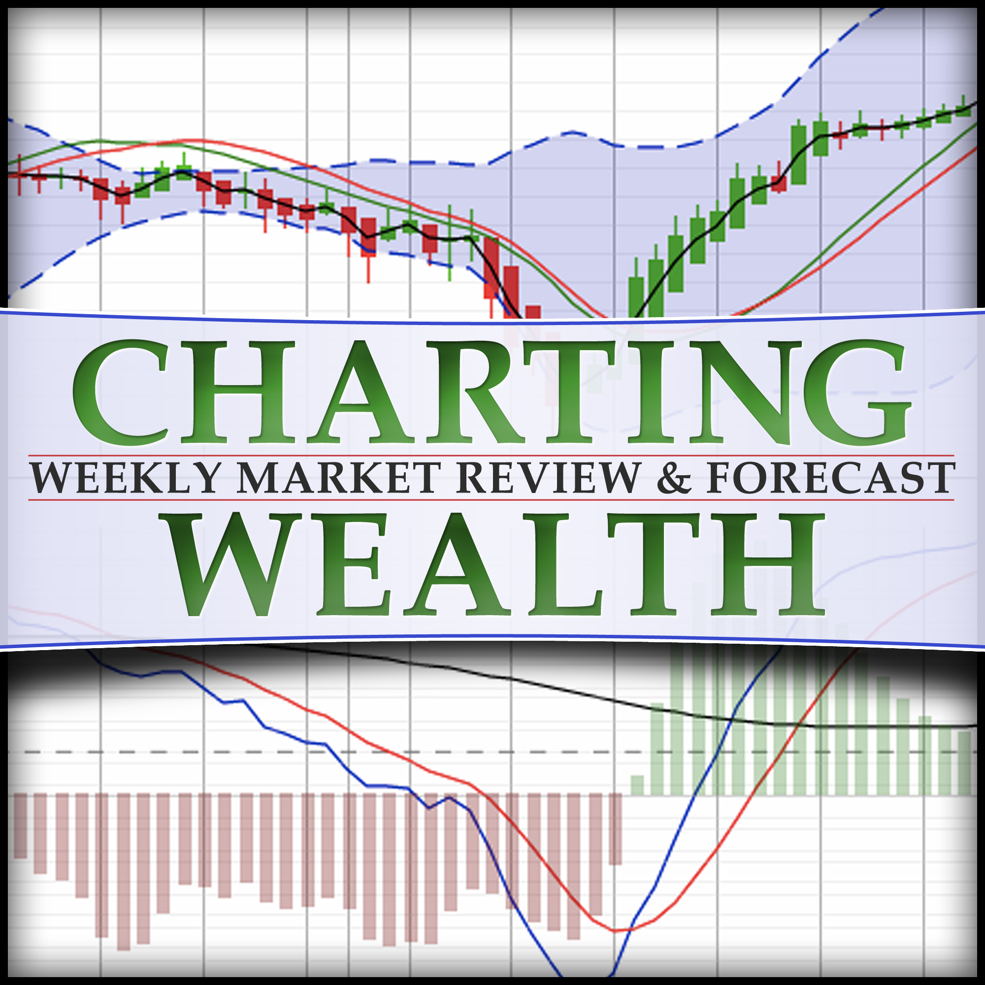 Monday Stock Market Predictions And More Pricing Exotic